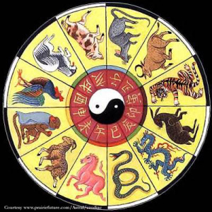 Chinese Animals Year Chart